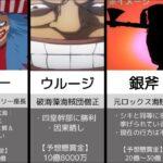 """【ワンピース】懸賞金が10億以上ありそうな""""超重要""""キャラ 20選"""