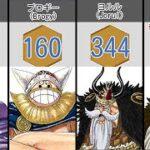 【ワンピース】ビブルカード,SBSで判明した441人年齢まとめ Characters Age 441 people【ONEPIECE】