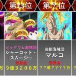 【ワンピース】最新!ワンピースキャラ懸賞金ランキング!!2021
